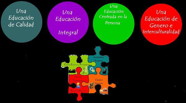 Izquierda-Ezkerra interpela al Gobierno de Navarra en relación a la organización de los recursos educativos