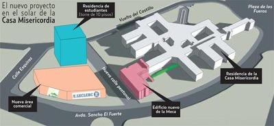 Izquierda-Ezkerra alega el proyecto de la Meca por no responder a las necesidades sociales de la ciudad